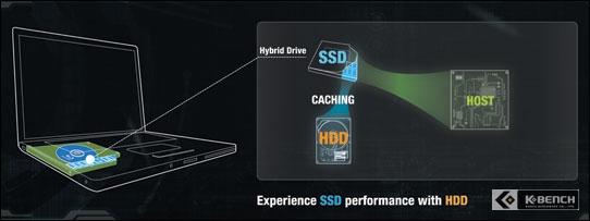 HybridDrive_img10.jpg