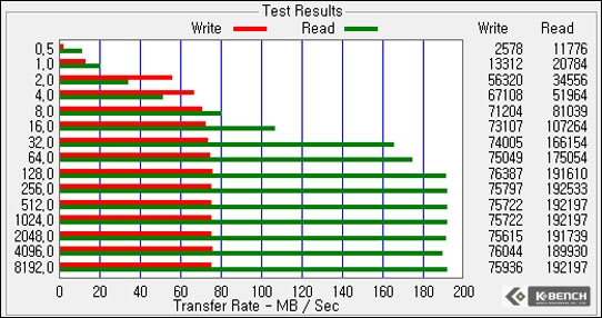 HyDrive-ATTO_Test.jpg