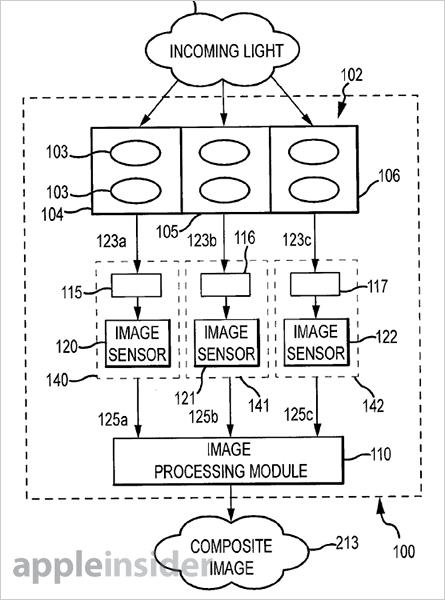 13_07_30-Tri-Sensor-2.jpg