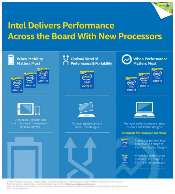 Intel_Atom_infographic.jpg