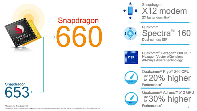 qualcomm_snapdragon_660s.jpg