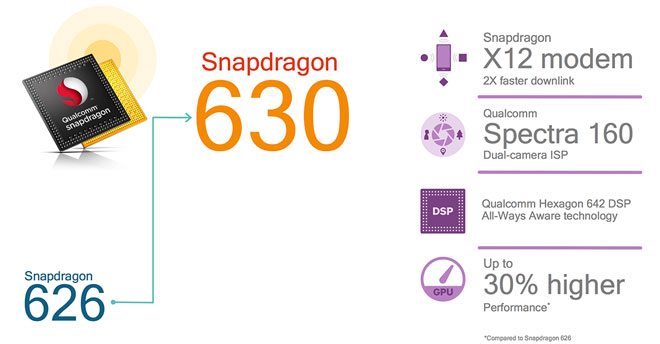qualcomm_snapdragon_630s.jpg