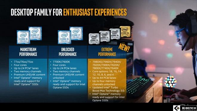 Intel-Corex.jpg