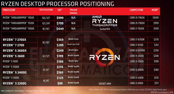 AMD-Ryzen-2000-Precioss.jpg
