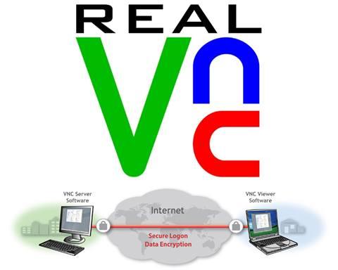 VNC Connect (구:RealVNC Free) v6.3.1 (무료 원격접속 프로그램)