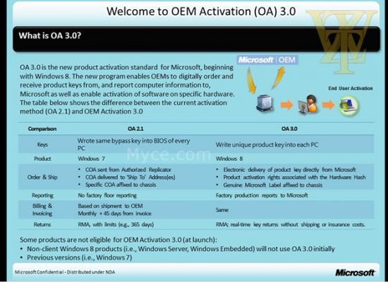 oem-activation.jpg