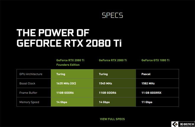 Nvidia GeForce RTX pre-launch, founder Edition OC model