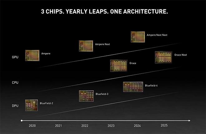 NVIDIA-GPU-CPU-Roadmasp.jpg
